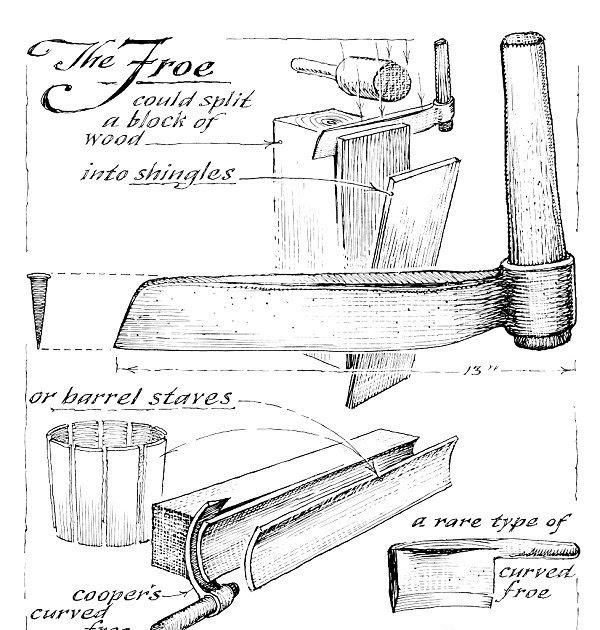 WoodCalculator: Tools used in woodworking