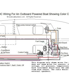 pontoon boat wiring diagram schematic [ 1195 x 674 Pixel ]