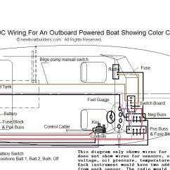 Marine Battery Isolator Wiring Diagram For Shunt Trip Breaker Boat Dummies Manual ~ Canoe Ye