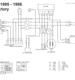 1998 honda fourtrax diagram aonp rennsteigmesse de [ 2746 x 1866 Pixel ]