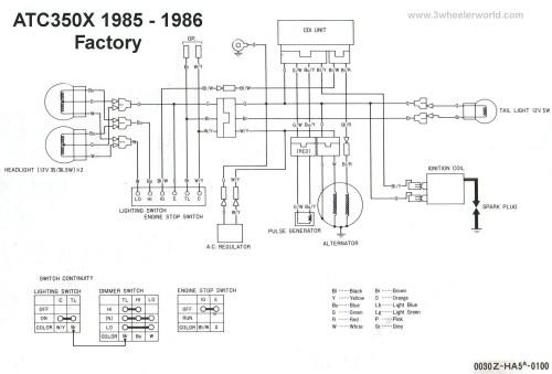small resolution of 1998 honda fourtrax diagram aonp rennsteigmesse de