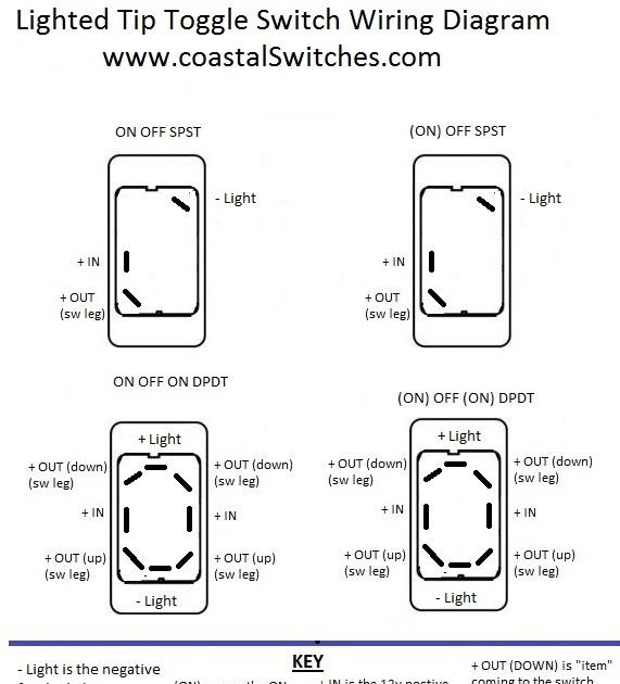 Carling Switch Wiring Diagrams : Rocker Switch Wiring