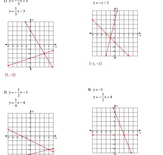 Algebra 2 Solving Systems Of Equations Answer Key