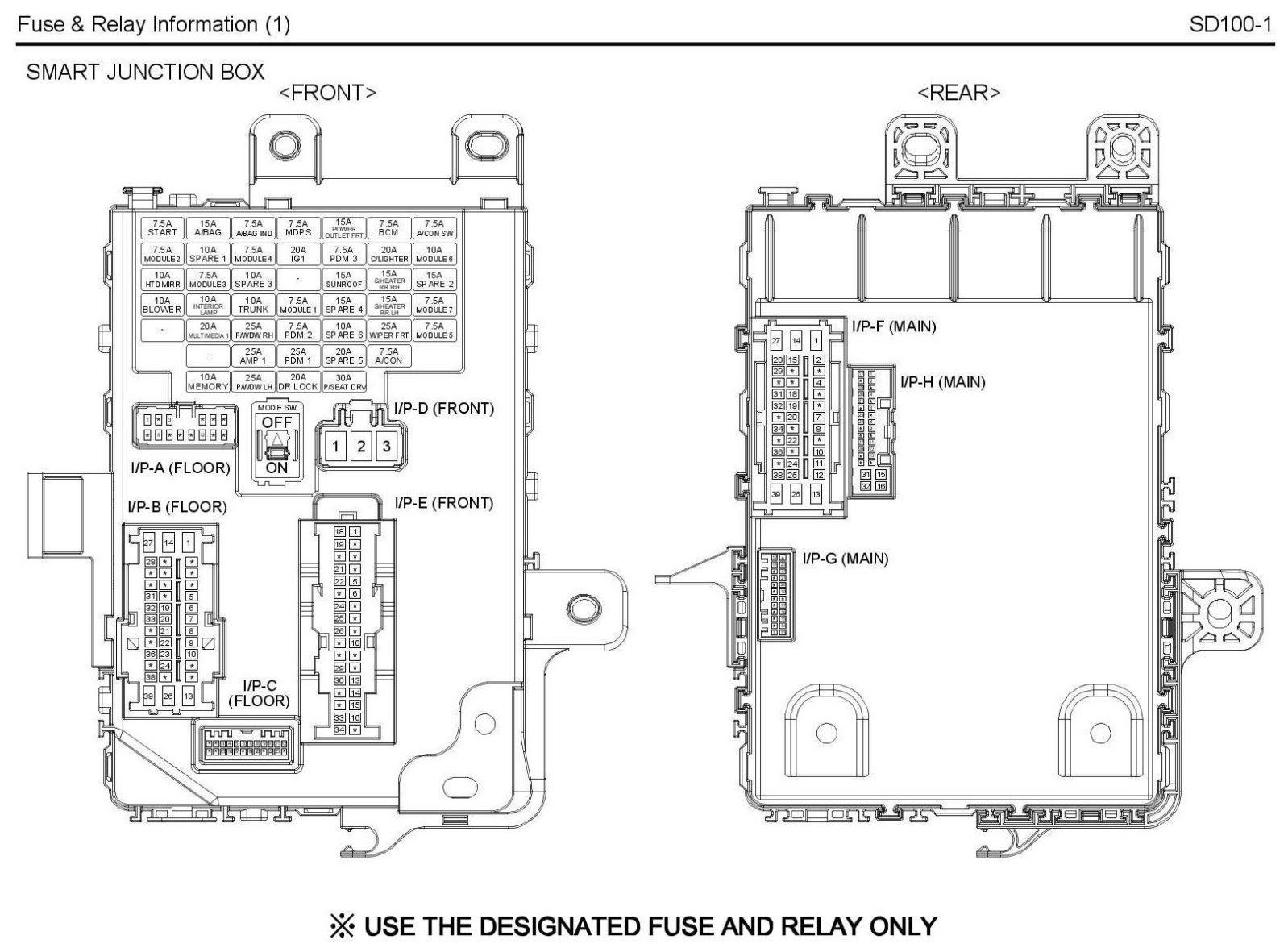 Wiring Diagram PDF: 2002 Hyundai Xg350 Fuse Box Diagram