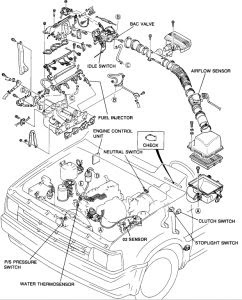 1991 Mazda Miata Engine Diagram