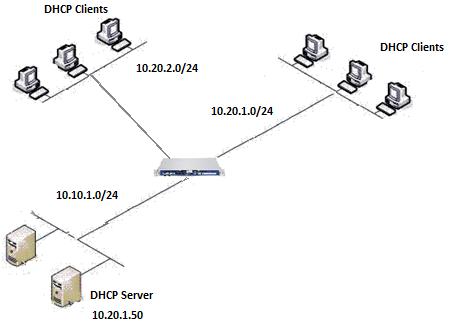 Next Generation Firewalls : Configure DHCP Relay on Gaia OS