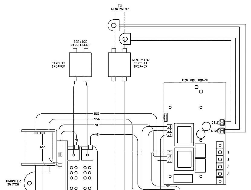 Generac Manual Transfer Switch Wiring : Generac Automatic