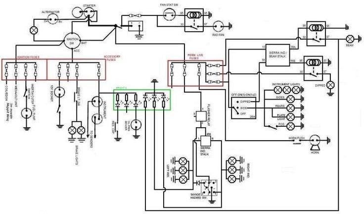 1986 Chevy Suburban Fuse Box Diagram / Wiring Diagram For
