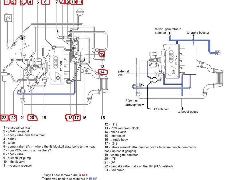 Vw 1 8 Engine Diagram / Vw 1 8 Engine Diagram Var Wiring