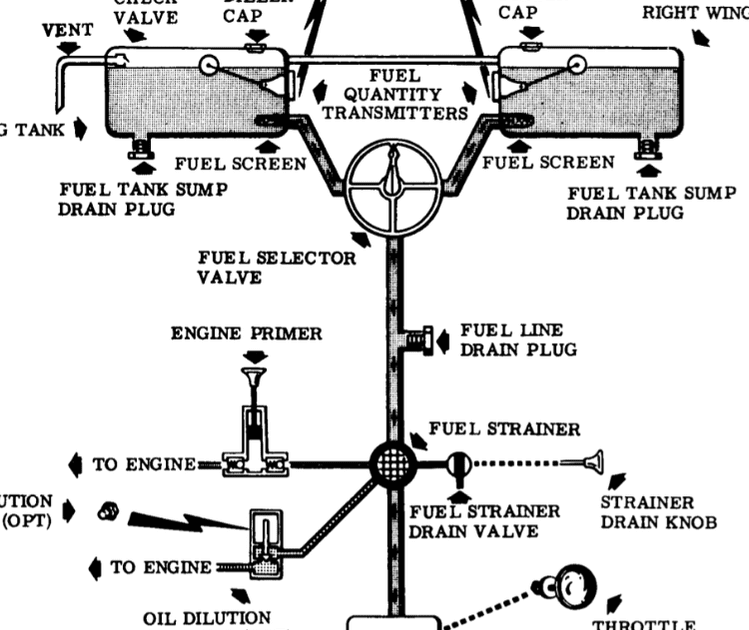 [DIAGRAM] Ford F250 1986 Engine Control Module Wiring