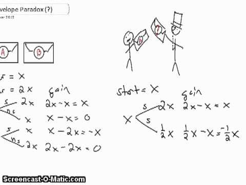 IB Math Physics: Two-Envelope Paradox