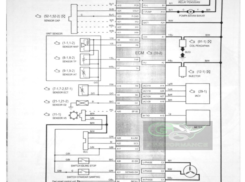 Wiring Diagram Starter Beat Fi