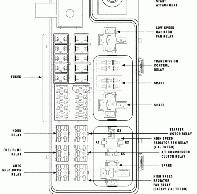 2001 Pt Cruiser Wiring Diagram