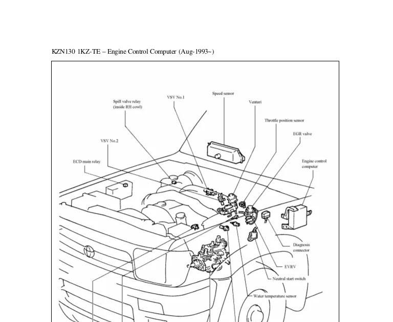 Kz Te Wiring Diagram