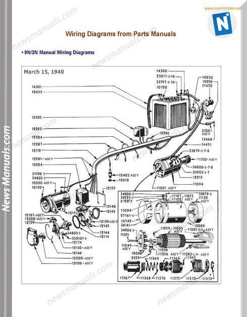 Ford Tractor Wiring Diagram / Wiring Diagrams 1969 Ford
