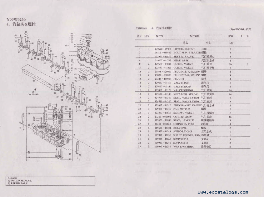 Paccar Engine Parts Diagram / Commercial Truck Engine