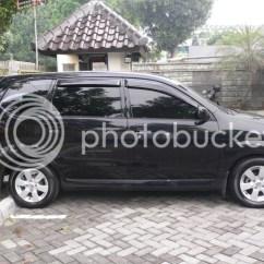 Perbedaan Grand New Avanza E Dan G Yaris Trd Sportivo Indonesia 92 Modifikasi Hitam Depan 2018 Mobil
