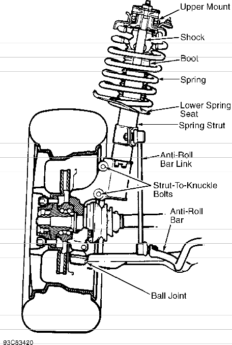1995 Ford Ranger Front Suspension Diagram