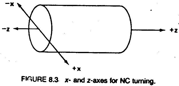 MESIN BUBUT CNC