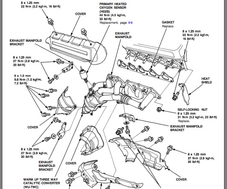 [DIAGRAM] 1999 Acura Integra Gsr Wiring Diagram FULL