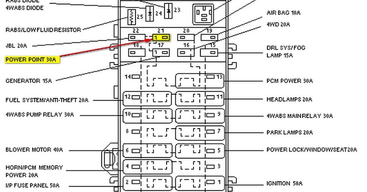 Sl550 07 Fuse Box Diagram / Mercedes Benz S Class W222