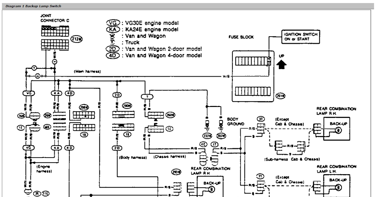 1995 Nissan Pickup Ignition Switch Diagram / Amazon Com