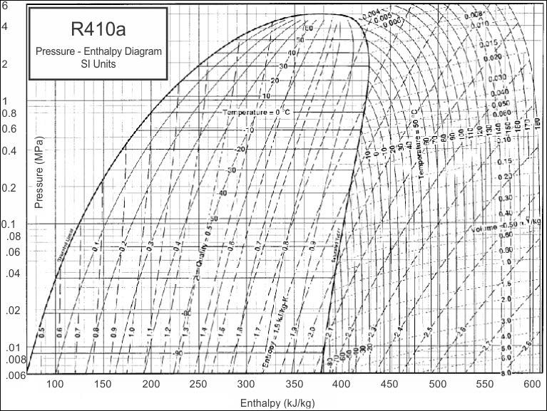 Refrigeration Superheat: Enthaply Explained....