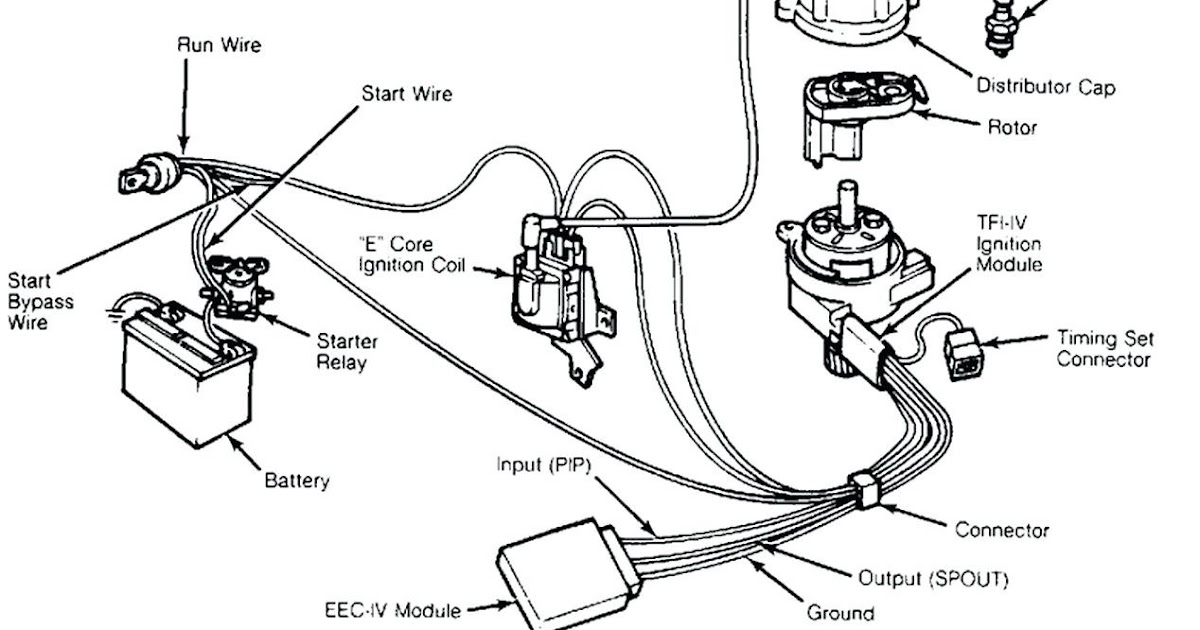 Ignition Coil Wiring Diagram Manual : Motorcycle