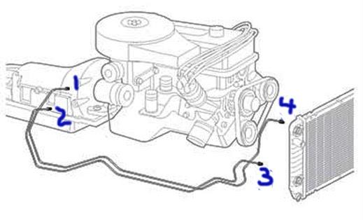 2000 Chevy Blazer Transmission Cooler Lines