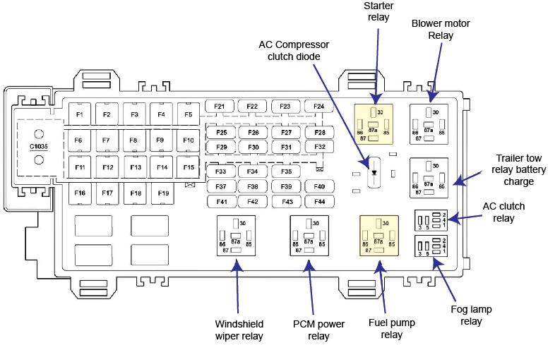 [DIAGRAM] 2003 Ford Sport Trac Fuse Diagram