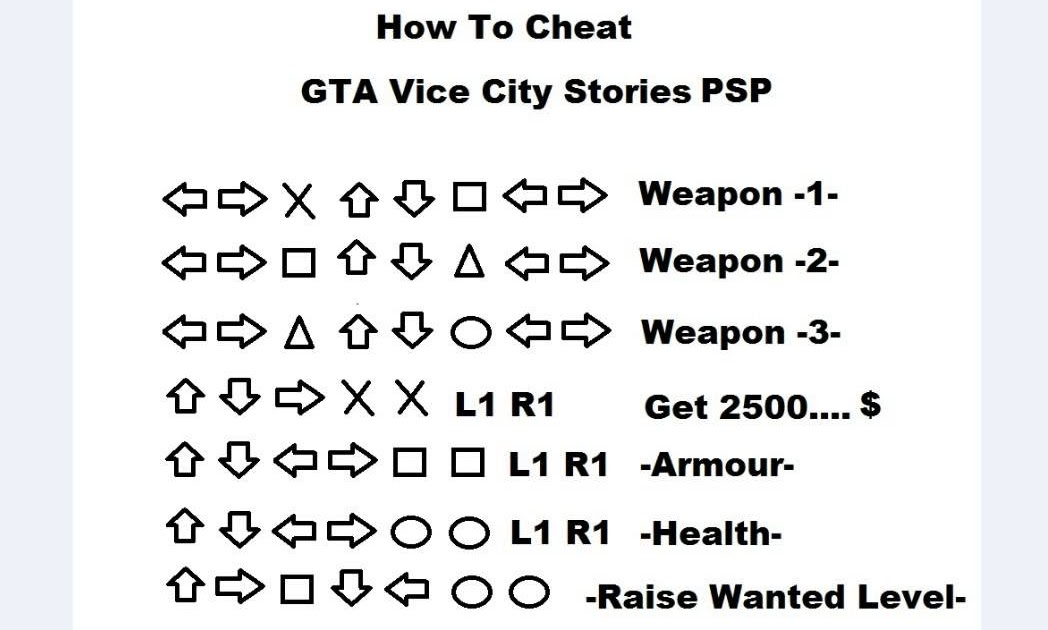 Code Helicopter Gta Psp Vice City Stories ~ android free