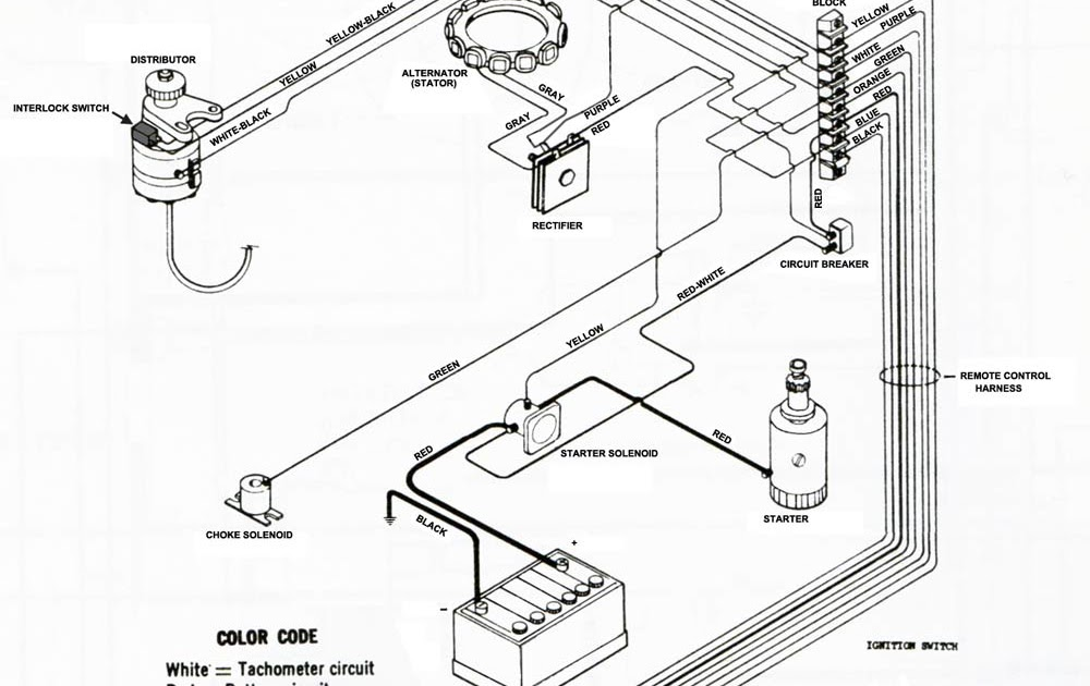 Yamaha Outboard Electrical Wiring Diagram : Harness Wire