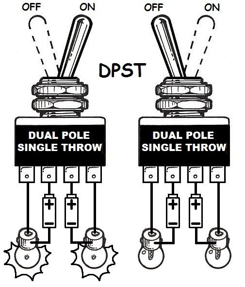 Wiring Diagram: 33 Dpst Rocker Switch Wiring Diagram
