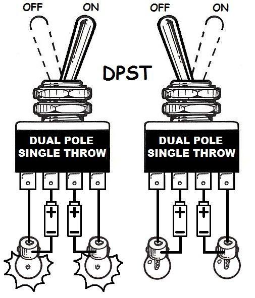 Wiring Diagram: 33 Dpst Rocker Switch Wiring Diagram