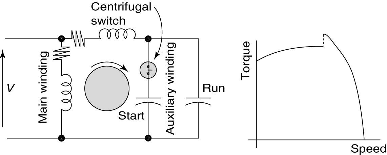 Capacitor Start Run Motor Wiring Diagram