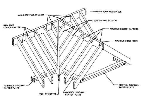 Backyard Guide: Instant get Building a shed roof dormer