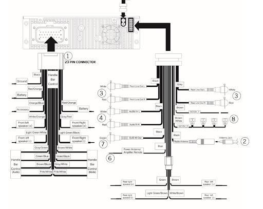 2013 Road Glide Stereo Wiring Diagram / Harley Davidson