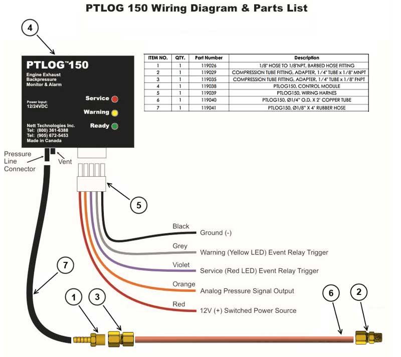 Wiring Diagram PDF: 12v Led Underhood Wiring Diagram