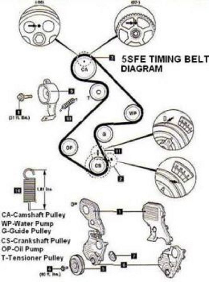 Wiring Diagram: 32 2001 Toyota Camry Engine Diagram