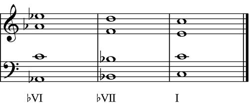 """8 Bit Analysis The """"Mario"""" Cadence"""