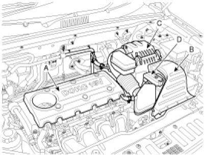 2002 Hyundai Sonata Starter Location