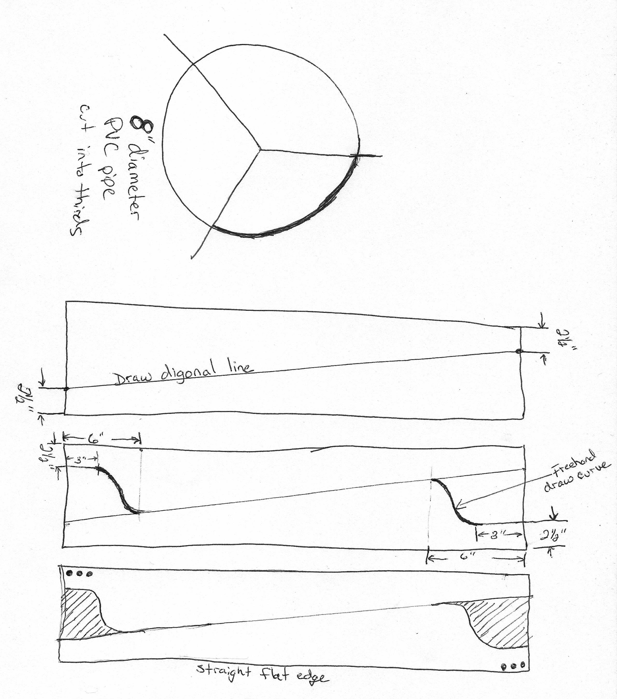 Jib Energy: Wind turbine blade design drawing Guide