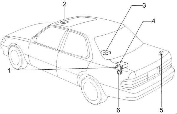 91 Lexus Ls400 Fuse Box Diagram / DIAGRAM 1996 Lexu Ls400