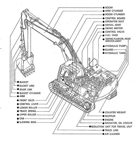 Free Reading kobelco sk220 sk220lc crawler excavator