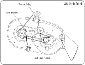 MTD Yard machines deck belt issue