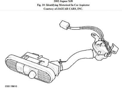 Jaguar Xj8 Heater Problems
