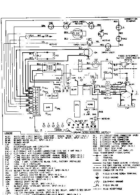 bishop td jakes: carrier electric furnace wiring diagram