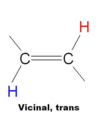 ORGANIC SPECTROSCOPY INTERNATIONAL: CIS TRANS ISOMERS AND NMR