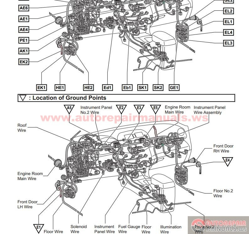1996 Toyota Rav4 Fuse Box Diagram