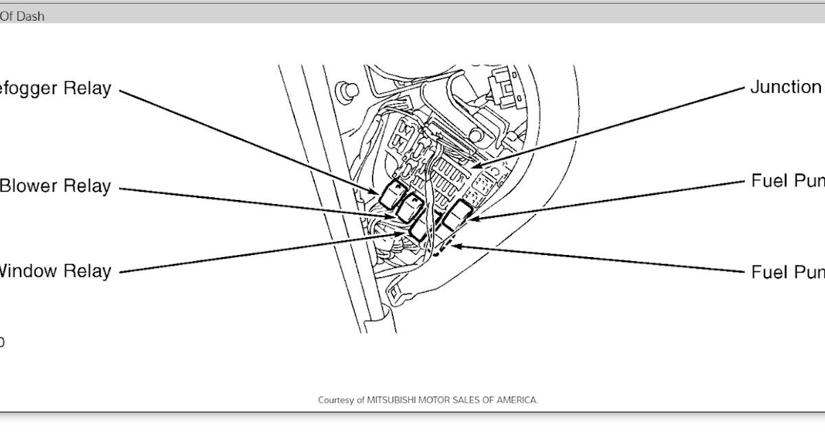 2003 Mitsubishi Eclipse Fuse Box Diagram : 1998 Mitsubishi